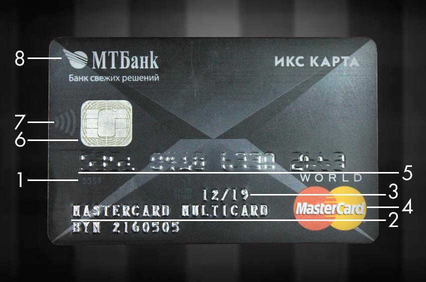 банк карты ва играть